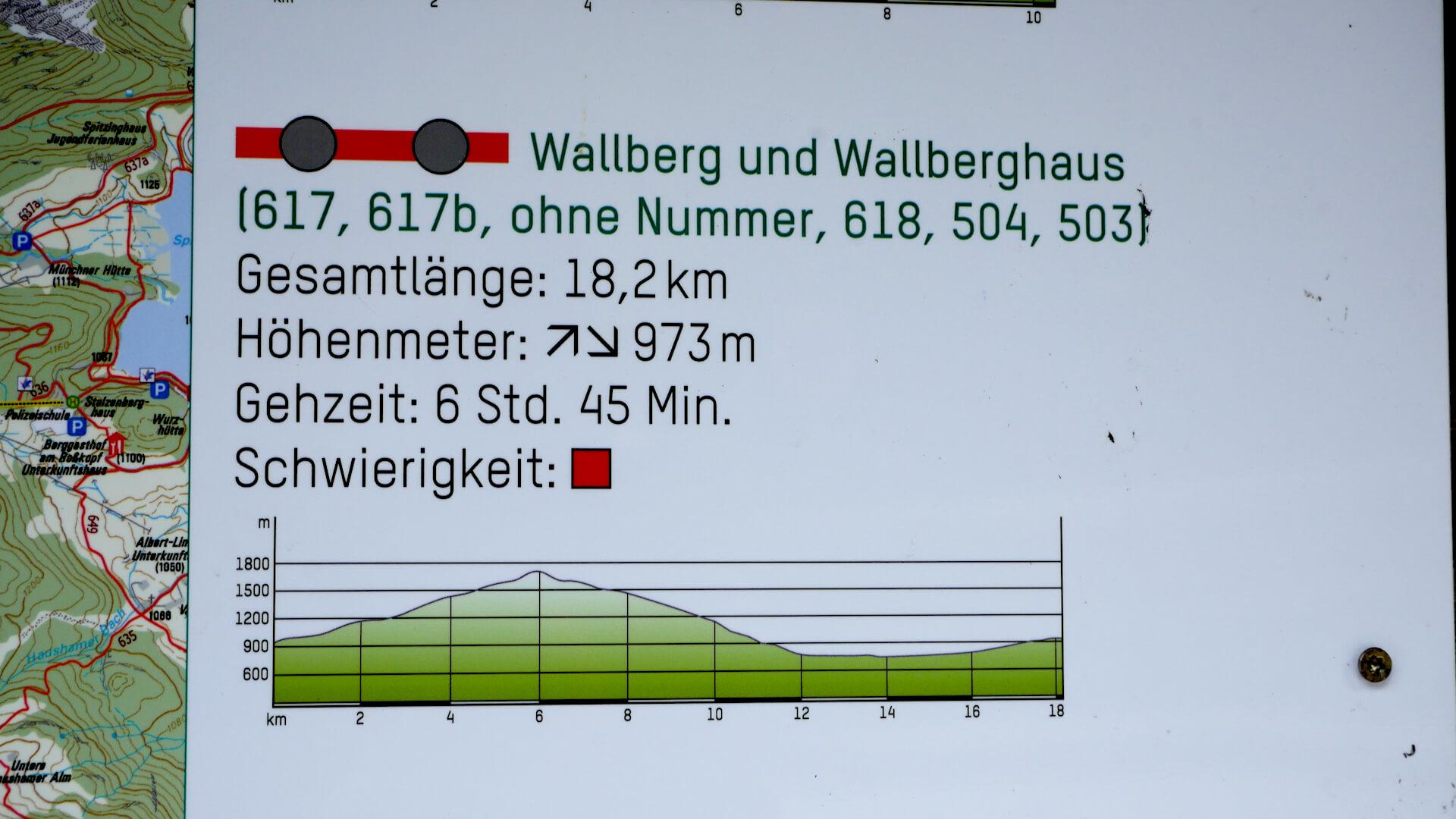 Die Streckendetails für die Wallbergwanderung